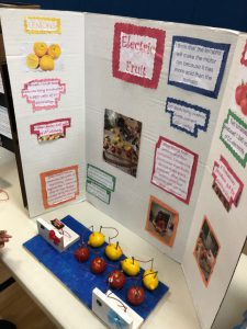 A poster board filled with information about the experiment showing if fruit produces electricity.