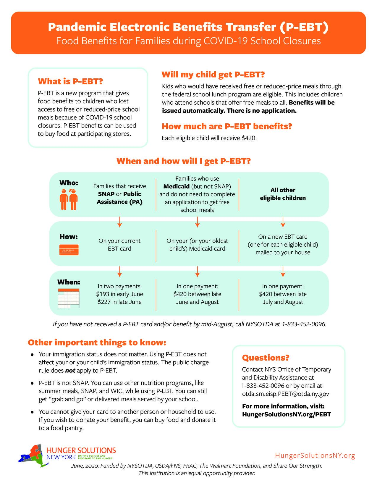 infographic explaining P-EBT benefits